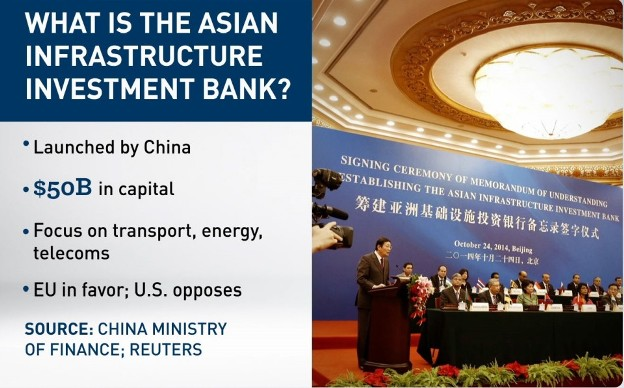 GFX_AIIB