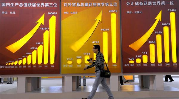 China-Economy-upswing-wide-horizontal