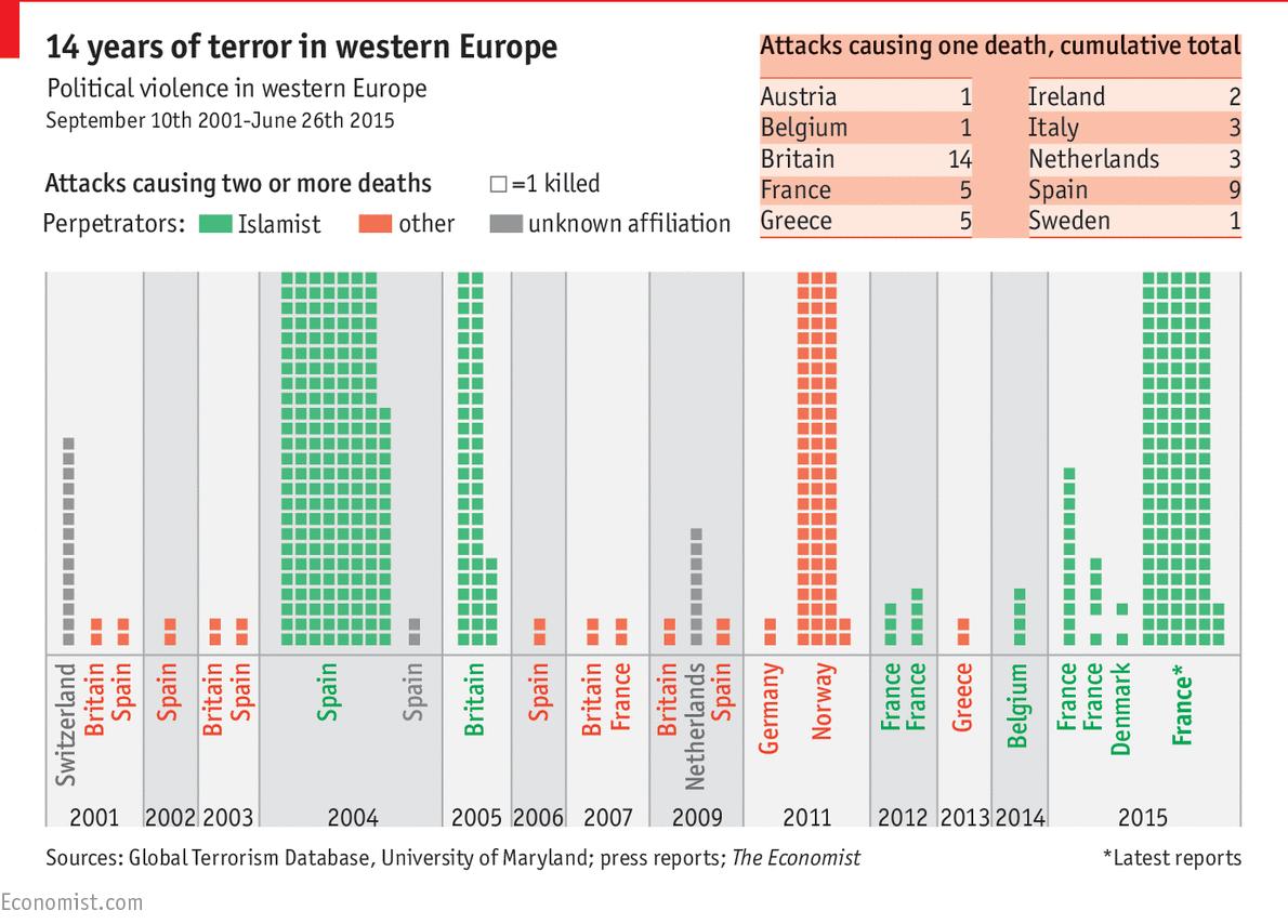Thảm kịch ở Paris có ý nghĩa gì với châu Âu - 02
